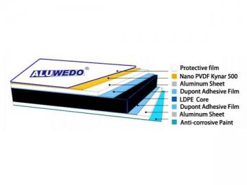 panneau composite aluminium nano pvdf aluwedo. Black Bedroom Furniture Sets. Home Design Ideas